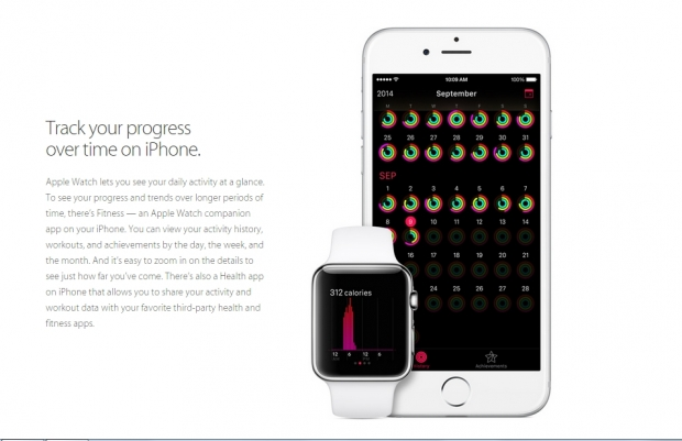 Apple Watch Price in USA