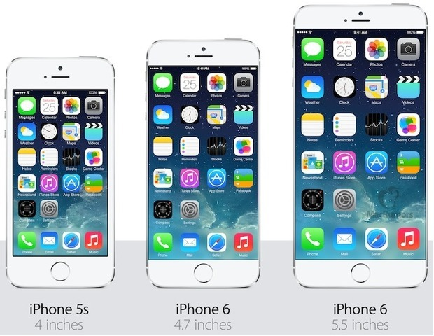 Iphone 6 and Xperia Z4